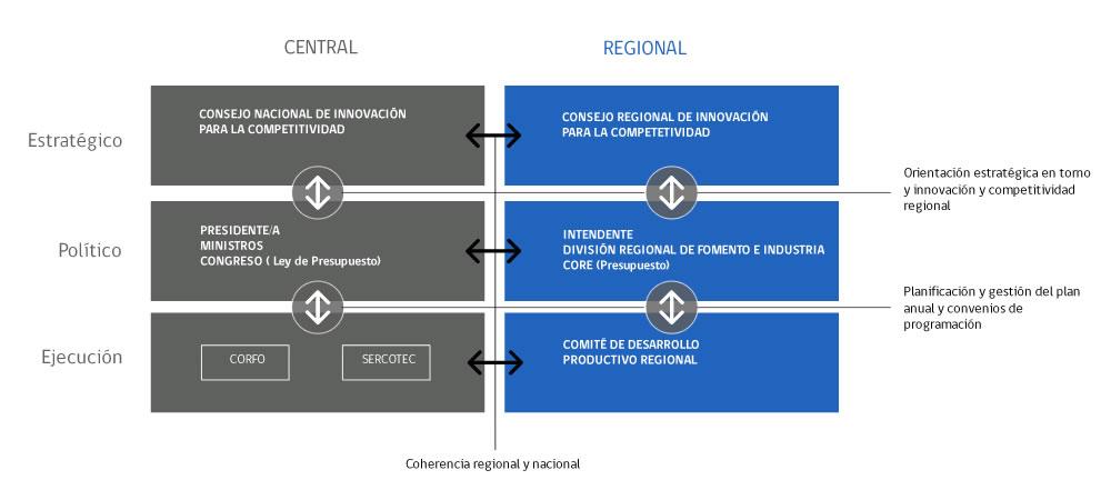 plan piloto agencia